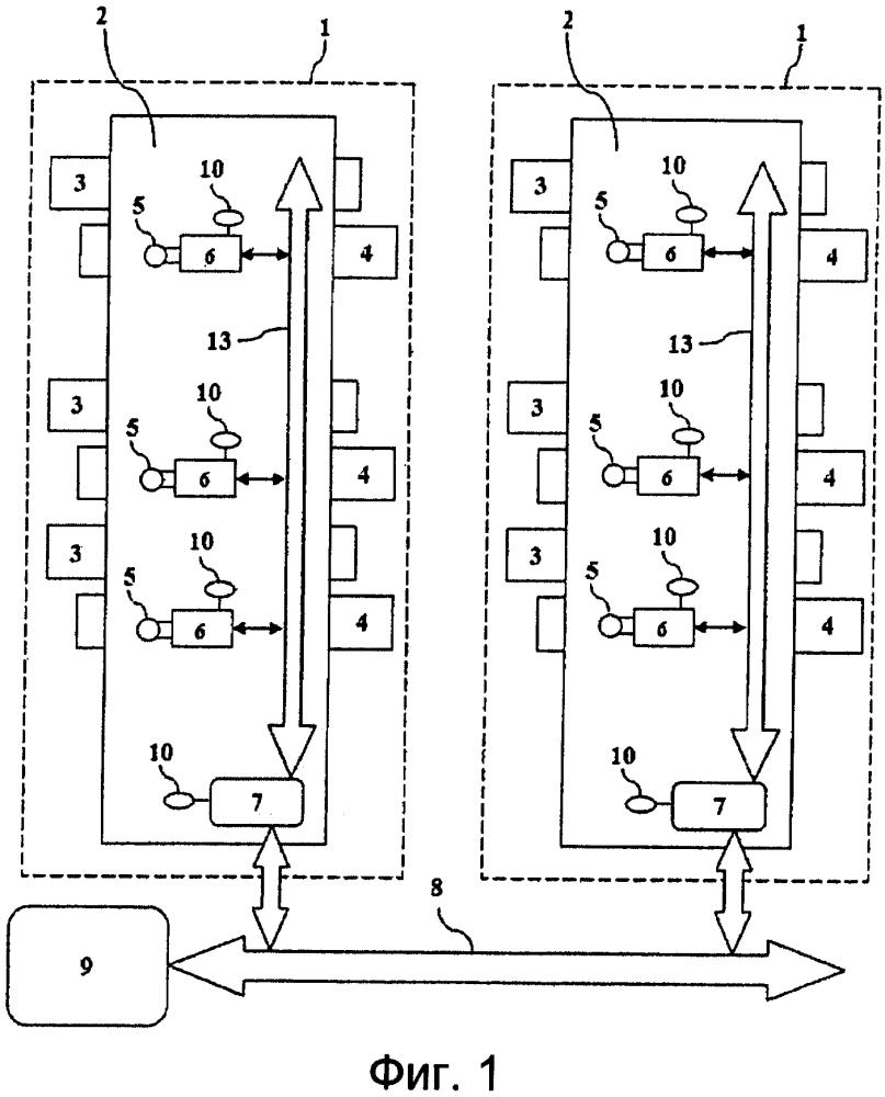 Усовершенствованная система измерения и управления электрическим током для цехов электролиза