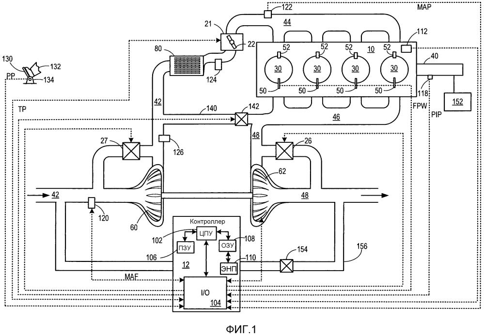 Управление регулятором давления наддува для уменьшения конденсата в охладителе наддувочного воздуха
