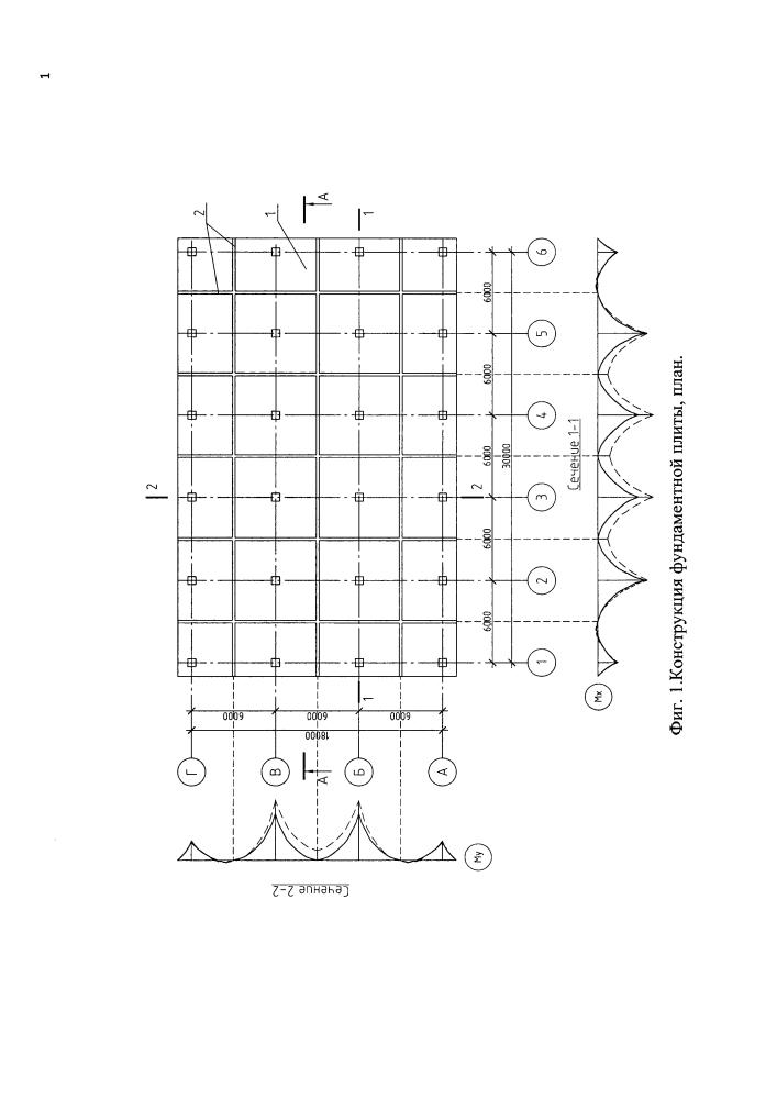 Конструкция фундаментной плиты с регулируемыми усилиями