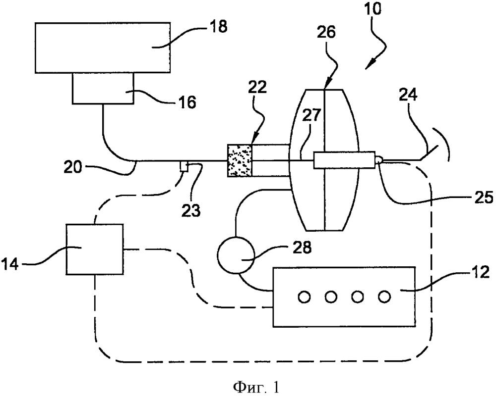 Способ оценки давления в вакуумном резервуаре сервотормоза