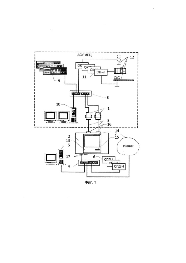 Система безопасного мониторинга и диагностики систем управления железнодорожной автоматикой