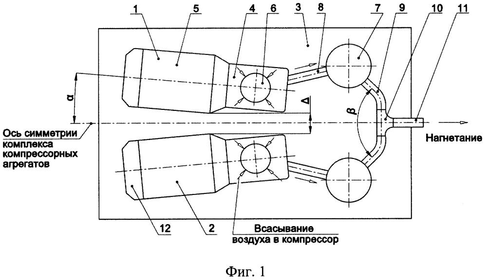 Комплекс компрессорных агрегатов