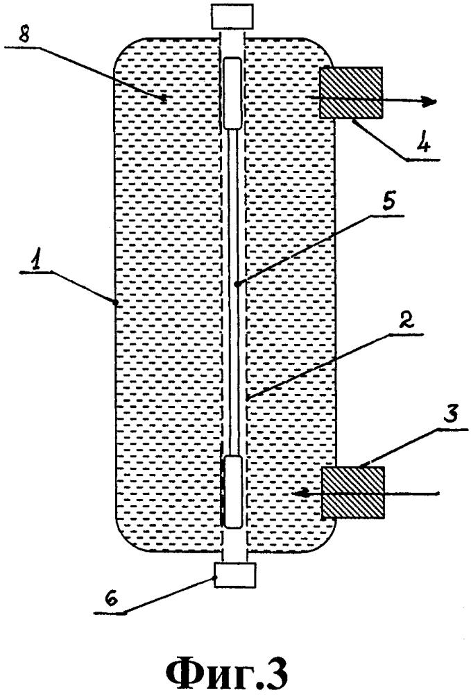 Электрооптический нагревательный элемент водогрейного котла