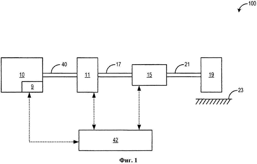 Способ эксплуатации двигателя (варианты)