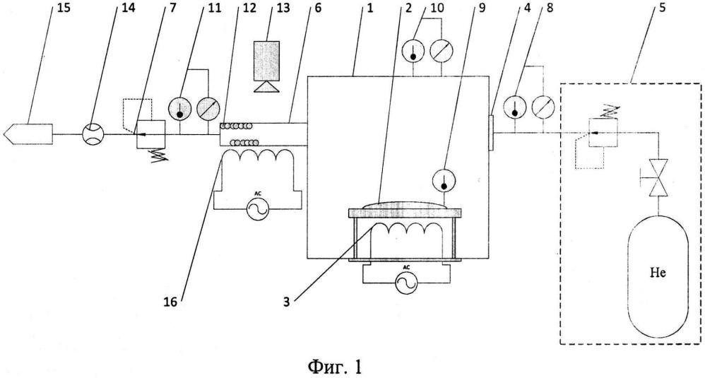 Способ моделирования процесса газификации жидкого ракетного топлива в баке ракеты-носителя и устройство для его реализации