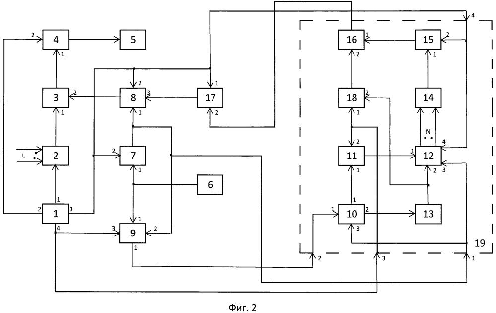Устройство передачи телеметрической и видеоинформации с частотно-временным уплотнением радиоканала и аналого-цифровым методом частотной (фазовой) модуляции несущей частоты