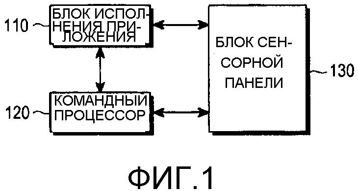 Способ и устройство пользовательского интерфейса для пользовательского терминала