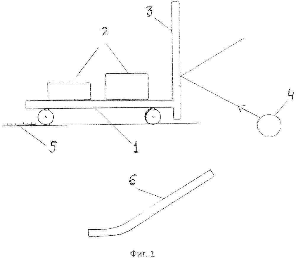 Устройство для изучения механических взаимодействий физических тел: упругих ударов