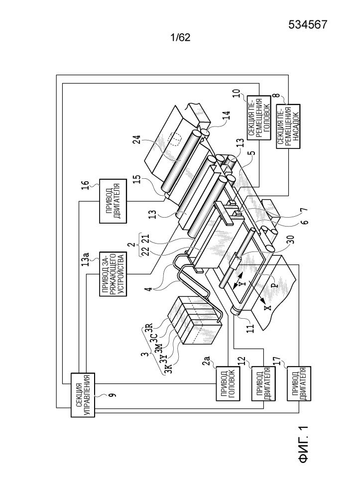 Струйное печатающее устройство и способ печати проверочного шаблона