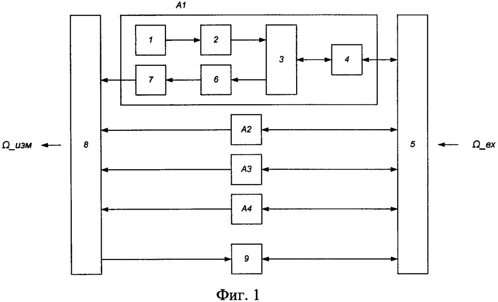 Микро-опто-электро-механический датчик угловой скорости на основе волнового твердотельного гироскопа с кольцевым резонатором и оптического туннельного эффекта