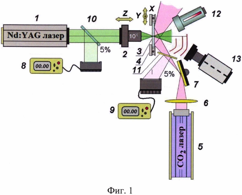 Способ изготовления устройства микротехники в объеме пластины фоточувствительного стекла