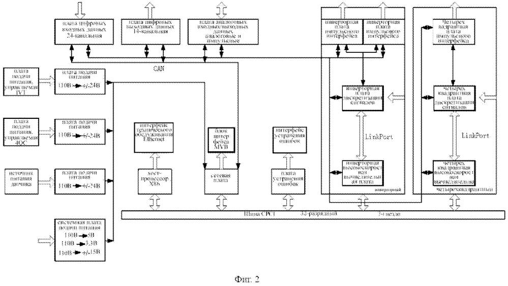 Система регулирования тягового усилия для нескольких электросекций