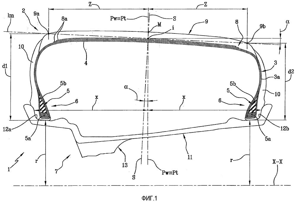 Способ регулирования зоны отпечатка шины и шина для колес транспортных средств