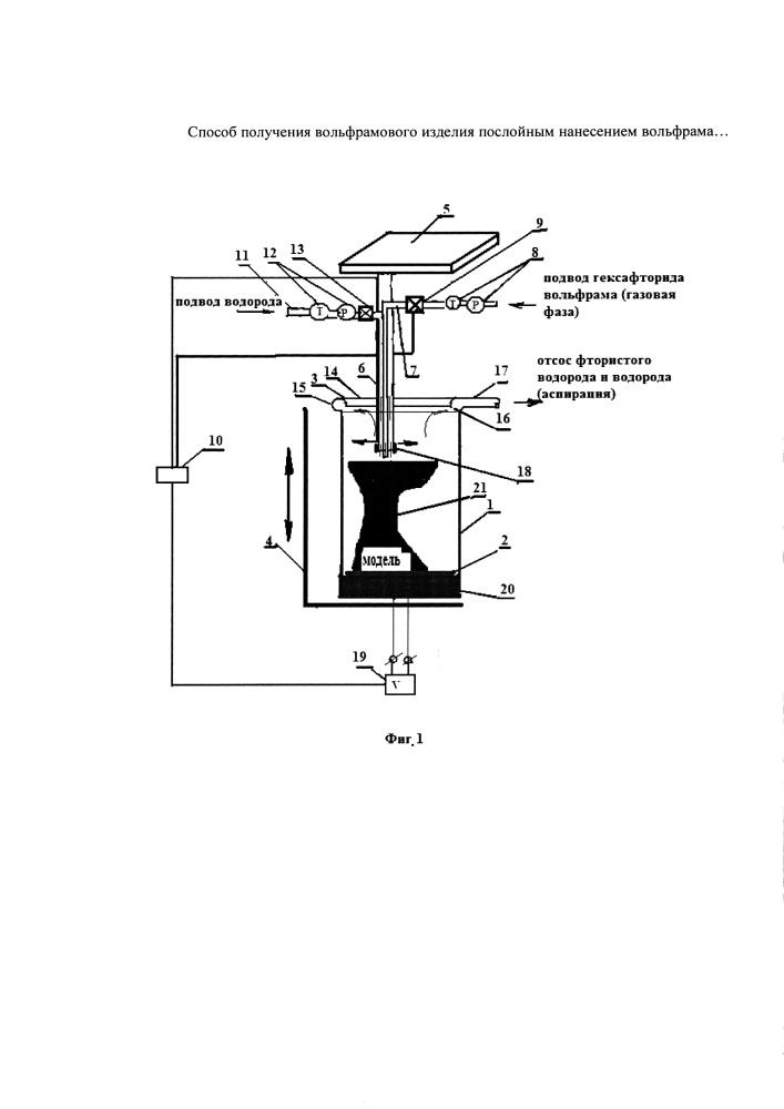 Способ получения вольфрамового изделия послойным нанесением вольфрама и устройство для его осуществления