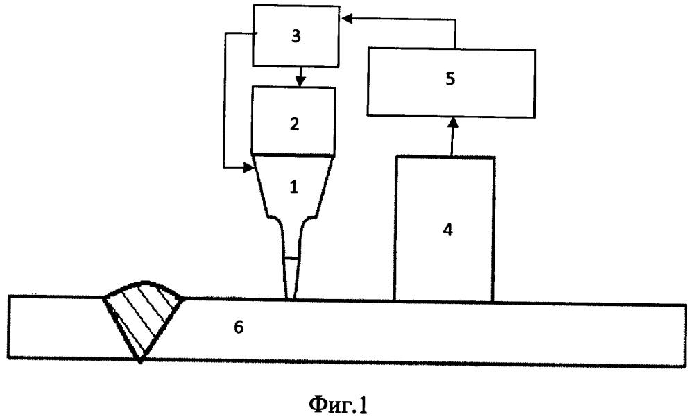 Устройство для контроля сварных соединений