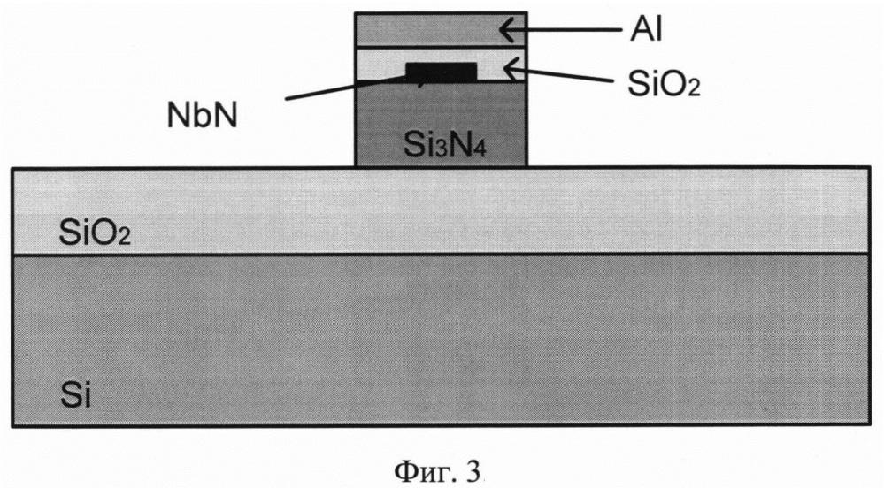 Сверхбыстрый и сверхчувствительный гибридный сверхпроводниковый нановолноводный однофотонный детектор с низкой скоростью темнового счёта
