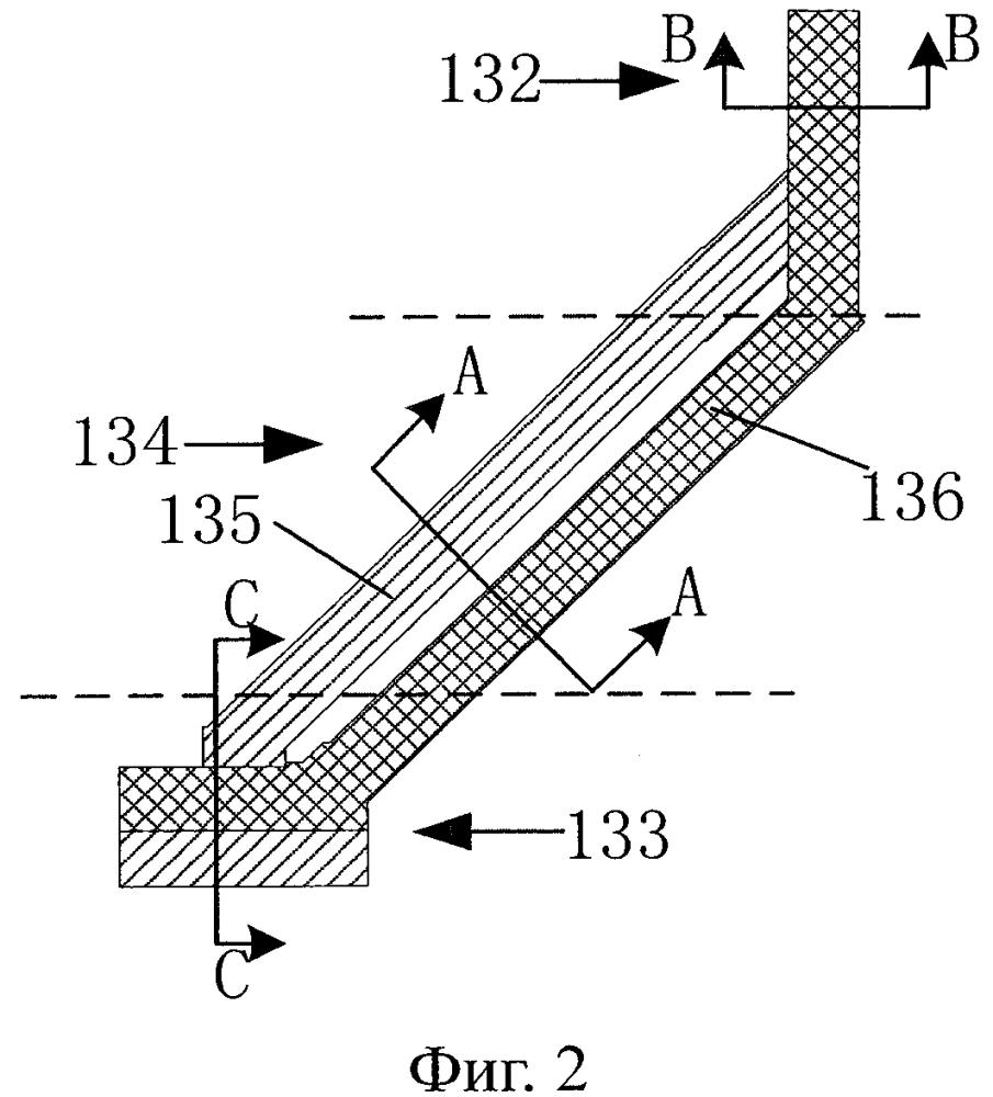 Панель дисплея и ее структура линий разветвления по выходу