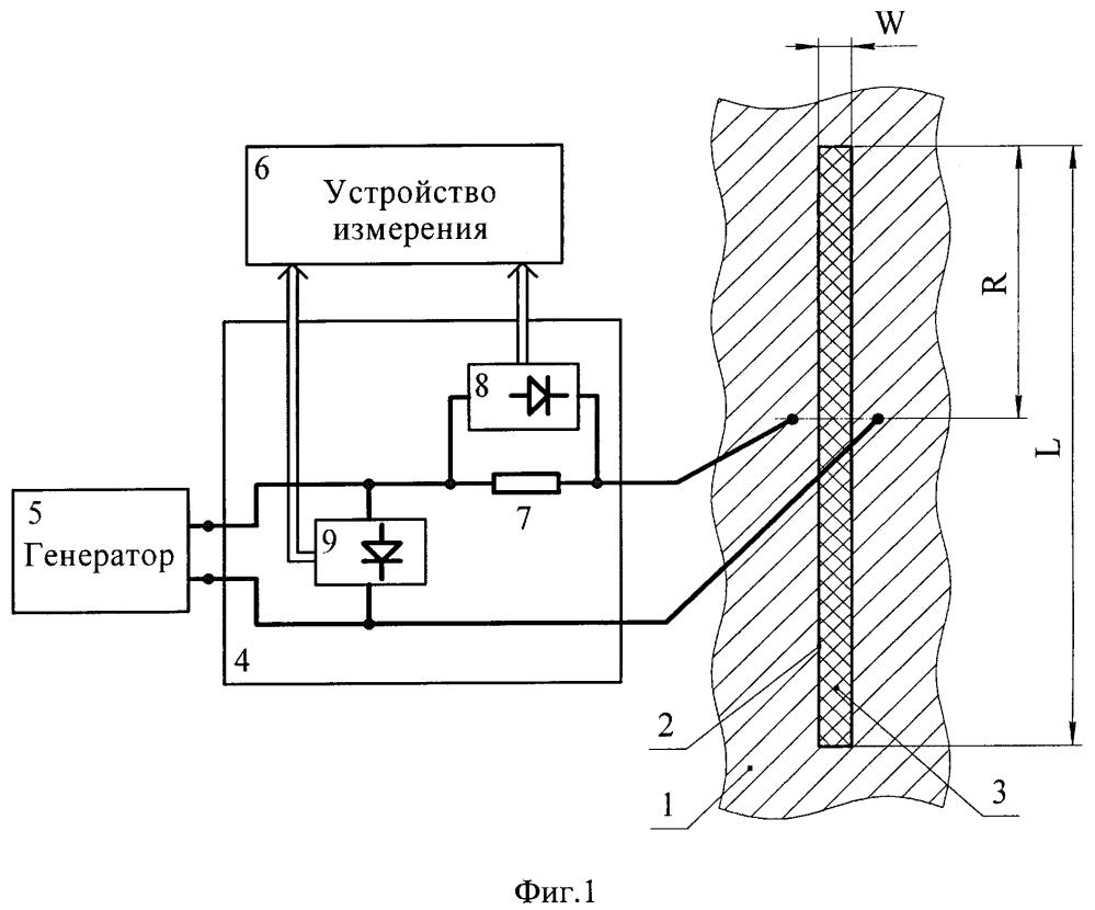 Влагомер и способ измерения влажности