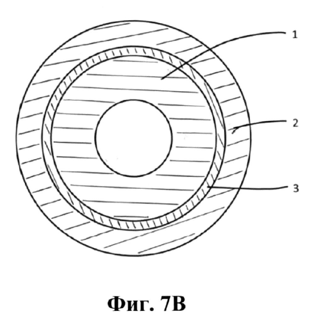 Композитная оболочка тепловыделяющего элемента ядерного реактора, способ ее получения и применения для предотвращения окисления/гидрирования