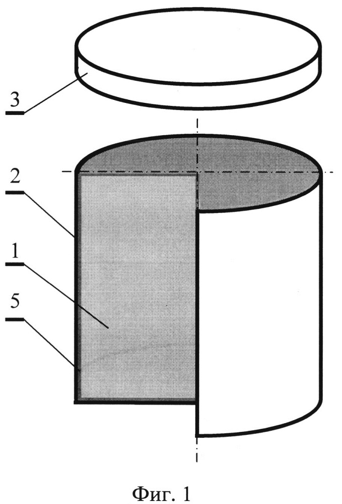 Способ изготовления и состав растопочно-обогревающего средства