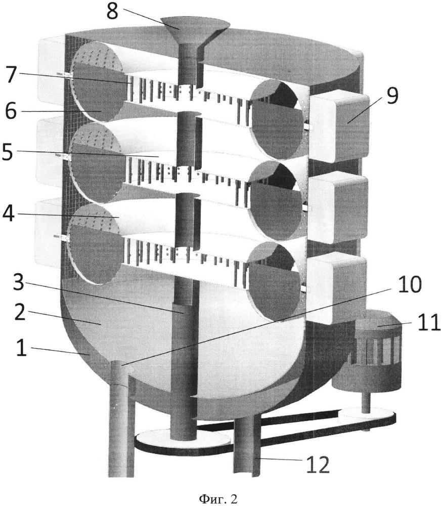 Сверхвысокочастотная установка для обеззараживания сыпучего сырья в непрерывном режиме