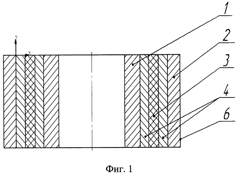 Герметичное изделие из высокотемпературного композиционного материала, армированного длинномерными волокнами, и способ его изготовления