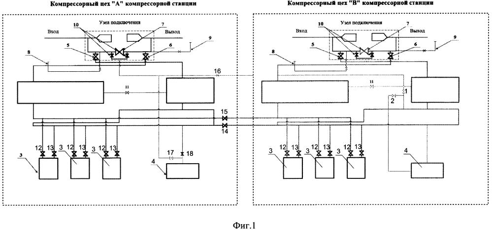 Способ отбора газа пускового, топливного, импульсного и для собственных нужд с технологических коммуникаций компрессорных цехов компрессорной станции в качестве топливного при выводе смежного цеха в ремонт