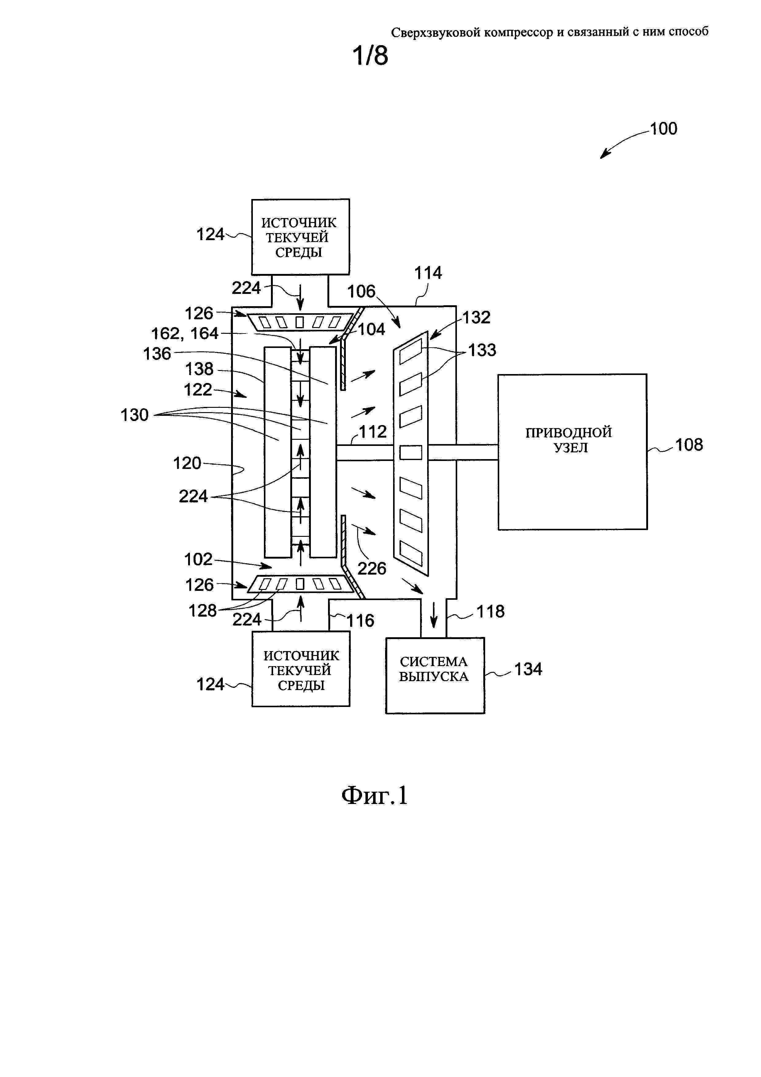 Сверхзвуковой компрессор и связанный с ним способ
