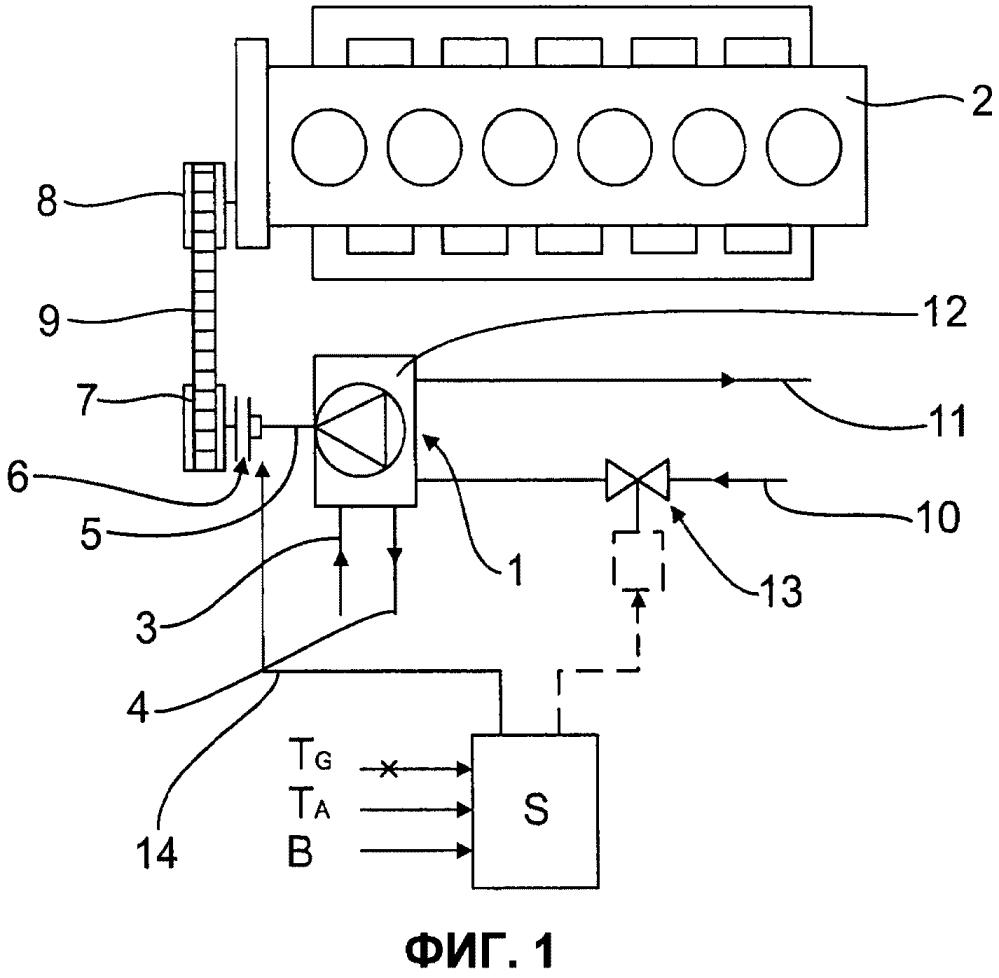 Система использования отработавших газов, в частности для автомобиля, содержащая питающий насос