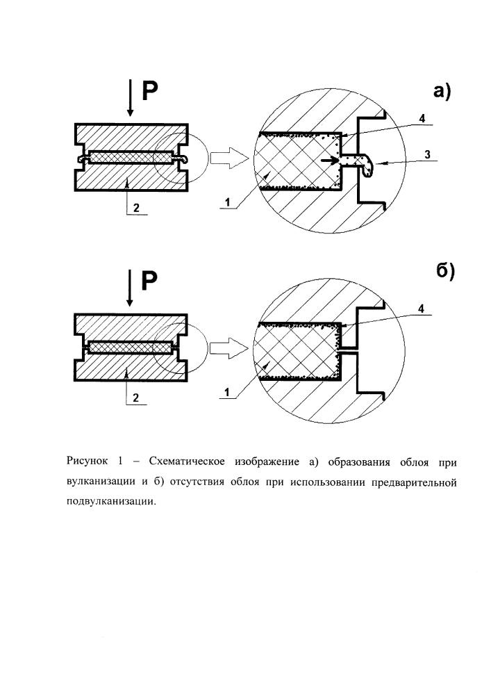 Способ нанесения защитной пленки из сверхвысокомолекулярного полиэтилена на резину