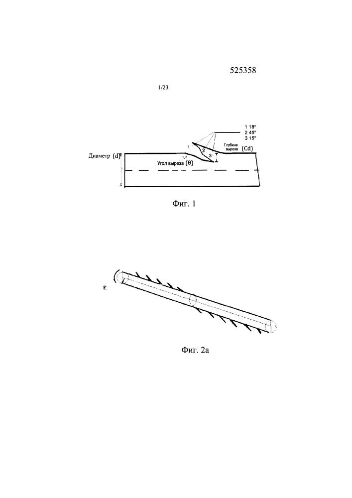 Минимально инвизивная методика для выполнения пластики отверстия влагалища и укрепления заднего прохода