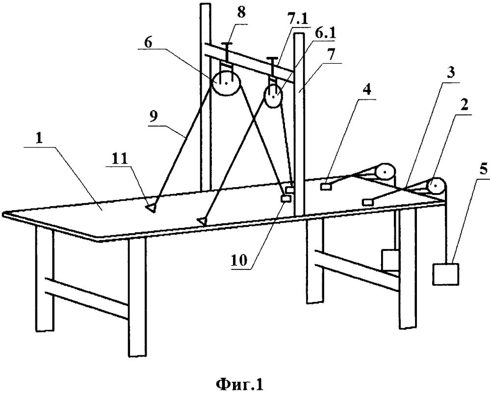 Устройство для восстановления двигательных функций конечностей