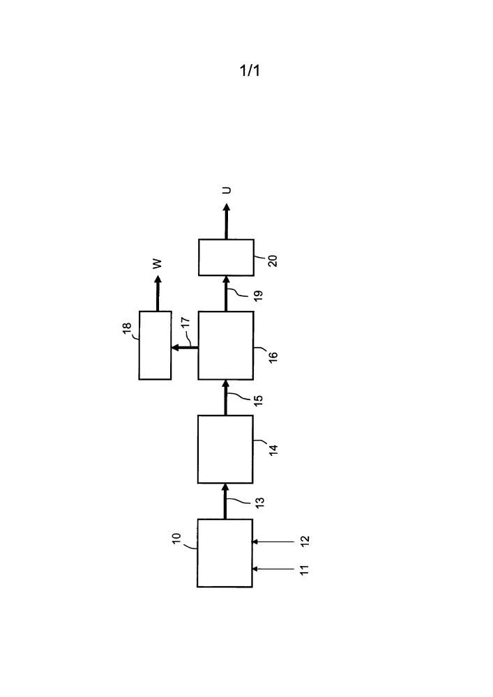 Концентрирование раствора мочевины в способе синтеза мочевины