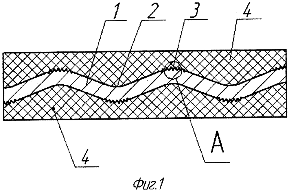 Волновая прокладка