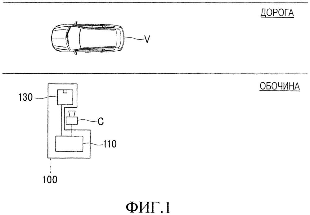 Система формирования изображения транспортного средства, способ формирования изображения транспортного средства и устройство