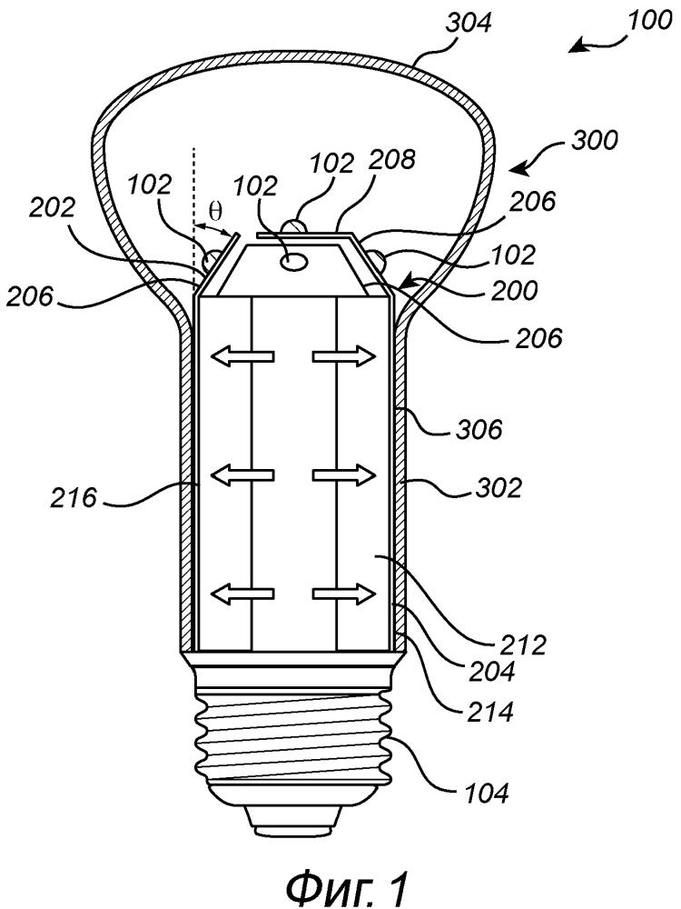Осветительное устройство, содержащее усовершенствованный теплопередающий конструктивный элемент