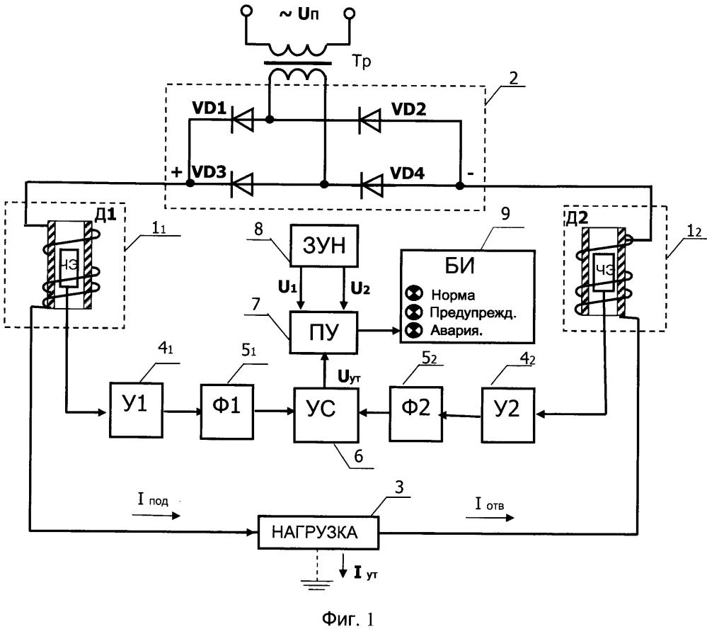 Устройство измерения тока утечки в нагрузке однофазного выпрямителя