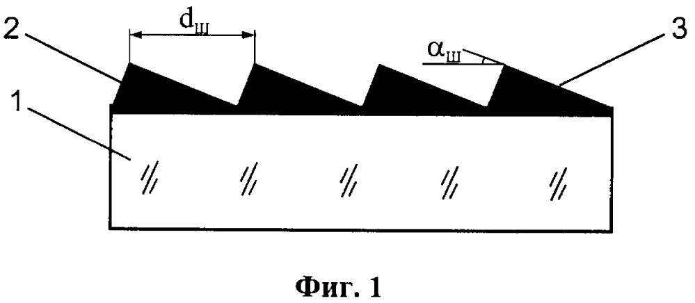 Способ изготовления дифракционных решеток