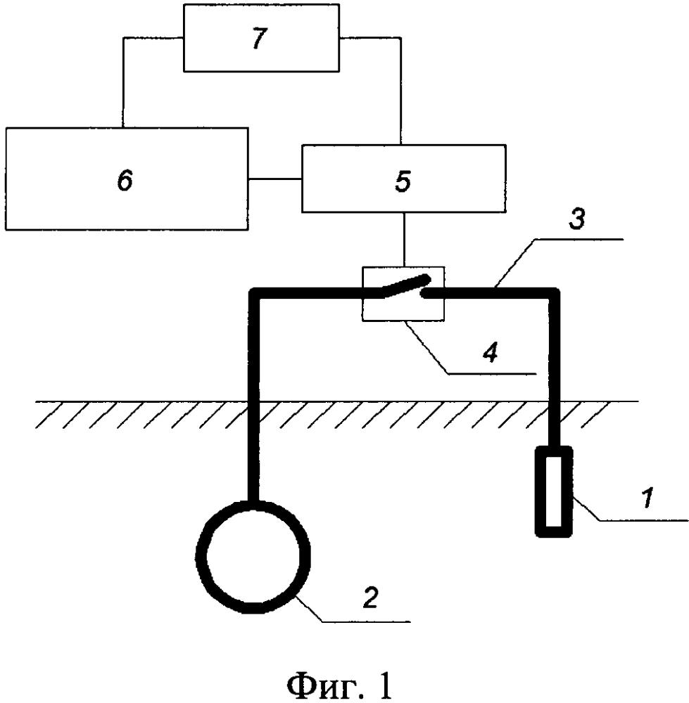 Способ защиты участков трубопроводов от геомагнитно-индуцированных блуждающих токов и устройство для его осуществления