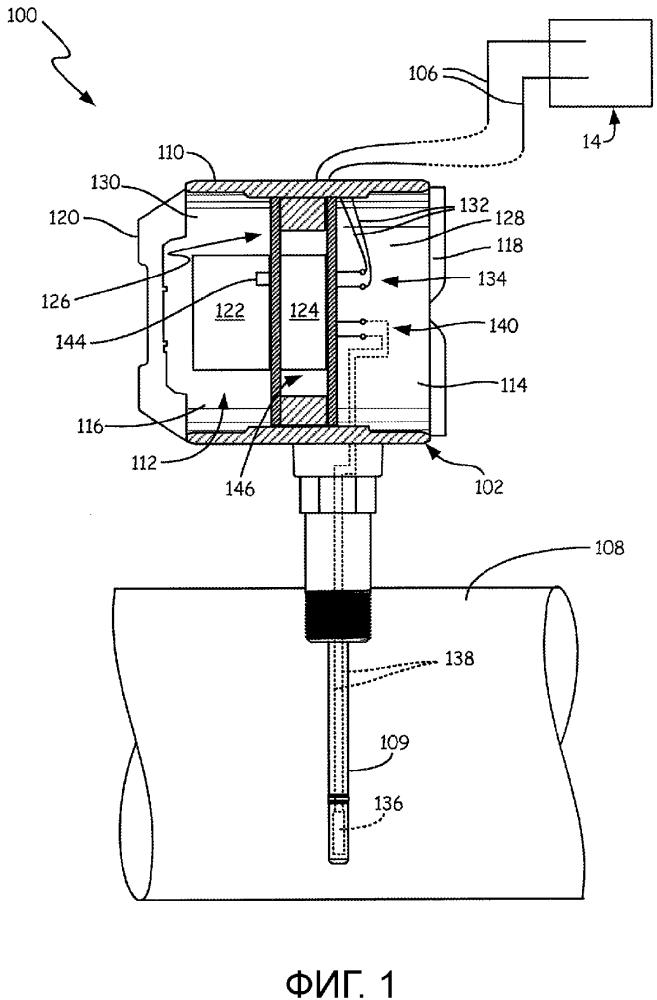 Полевое устройство для промышленных процессов с влагонепроницаемым модулем электроники