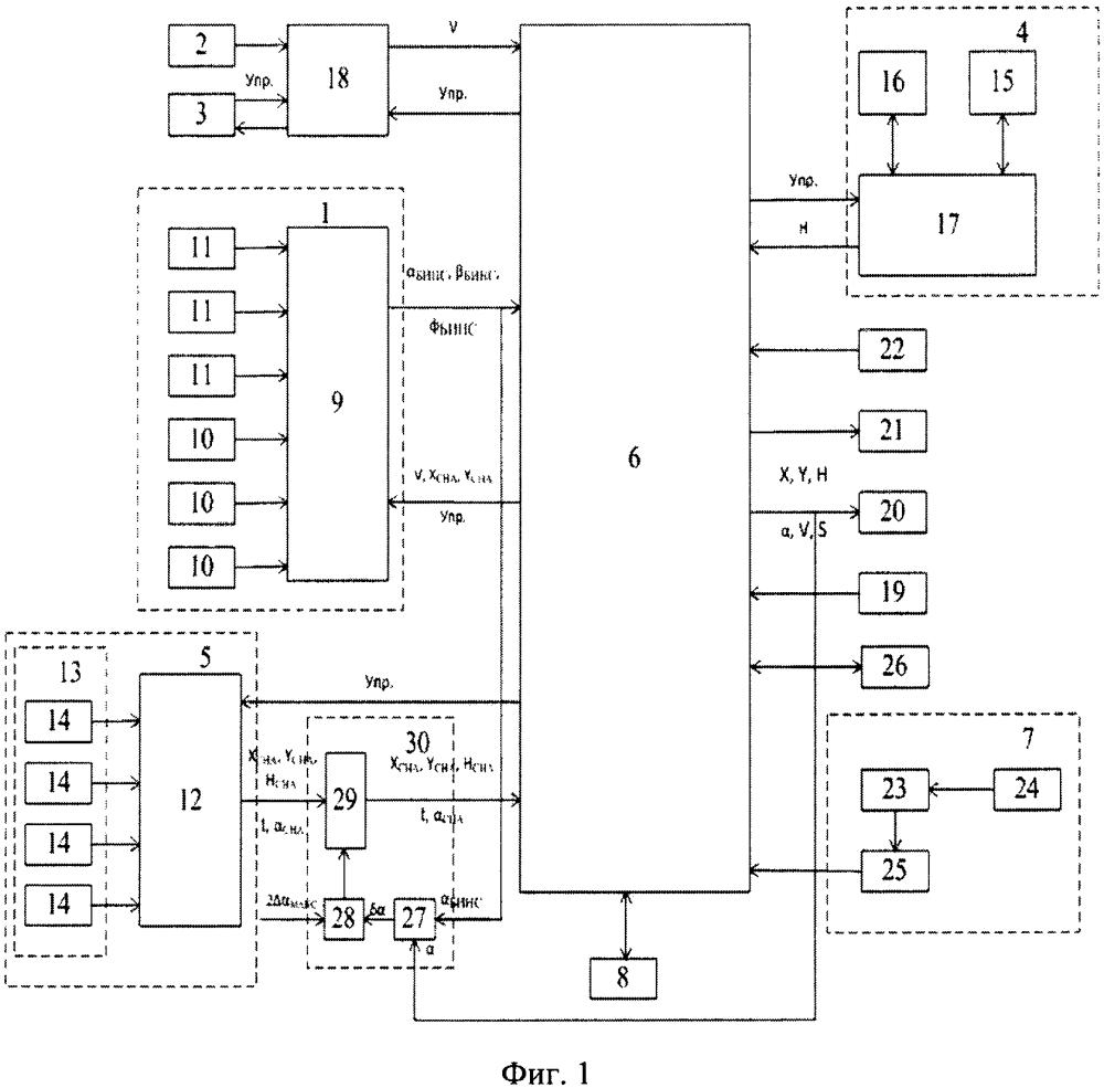 Автоматизированная система навигации с контролем целостности навигационных данных спутниковых радионавигационных систем по информации бесплатформенной инерциальной навигационной системы