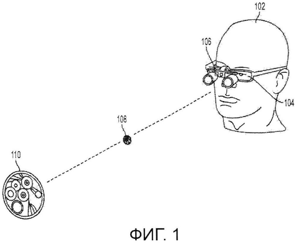 Бинокулярная лупа с изменяемой оптической силой, использующая технологию линзы, заполненной жидкостью