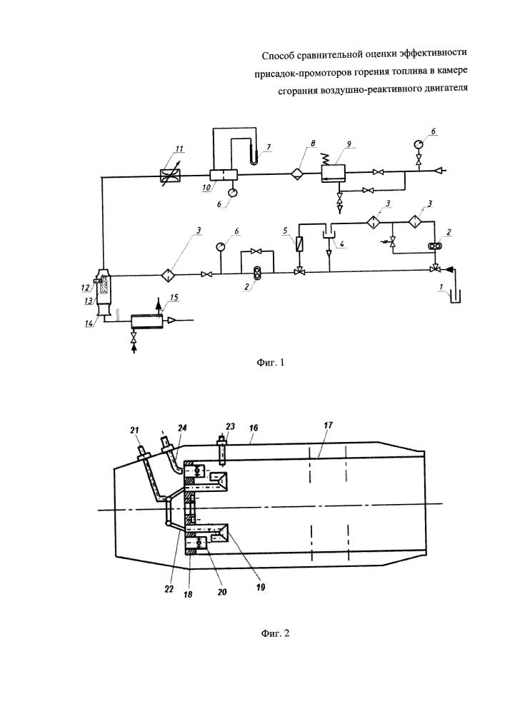 Способ сравнительной оценки эффективности присадок - промоторов горения топлива в камере сгорания воздушно-реактивного двигателя