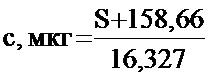 Способ определения простых сахаров в тонком слое сорбента