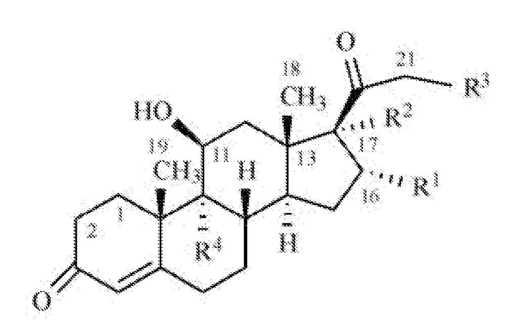 Кортикостероиды для лечения суставной боли