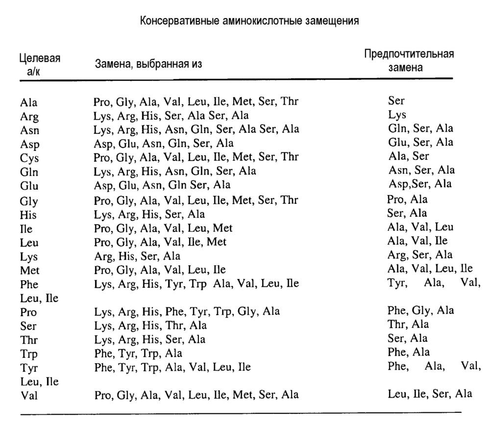 Анализы определения антител, специфичных к терапевтическим антителам против ige, и их применение при анафилаксии