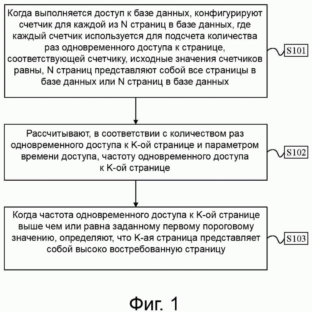 Устройство и способ для определения высоковостребованной страницы в базе данных