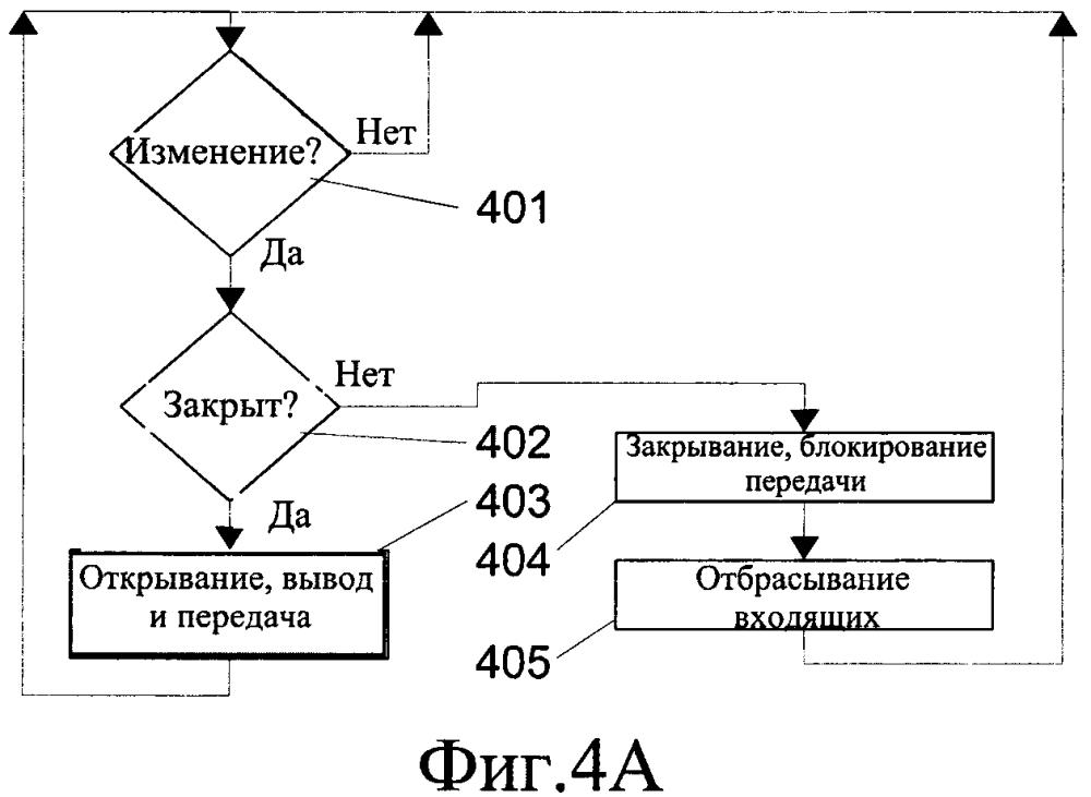 Связь с использованием по меньшей мере двух различных типов мультимедийных данных