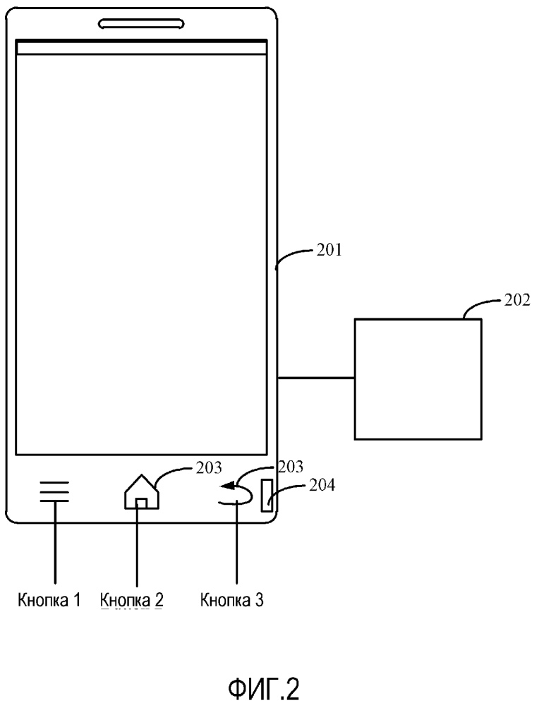 Мобильный терминал и способ обработки виртуальной кнопки