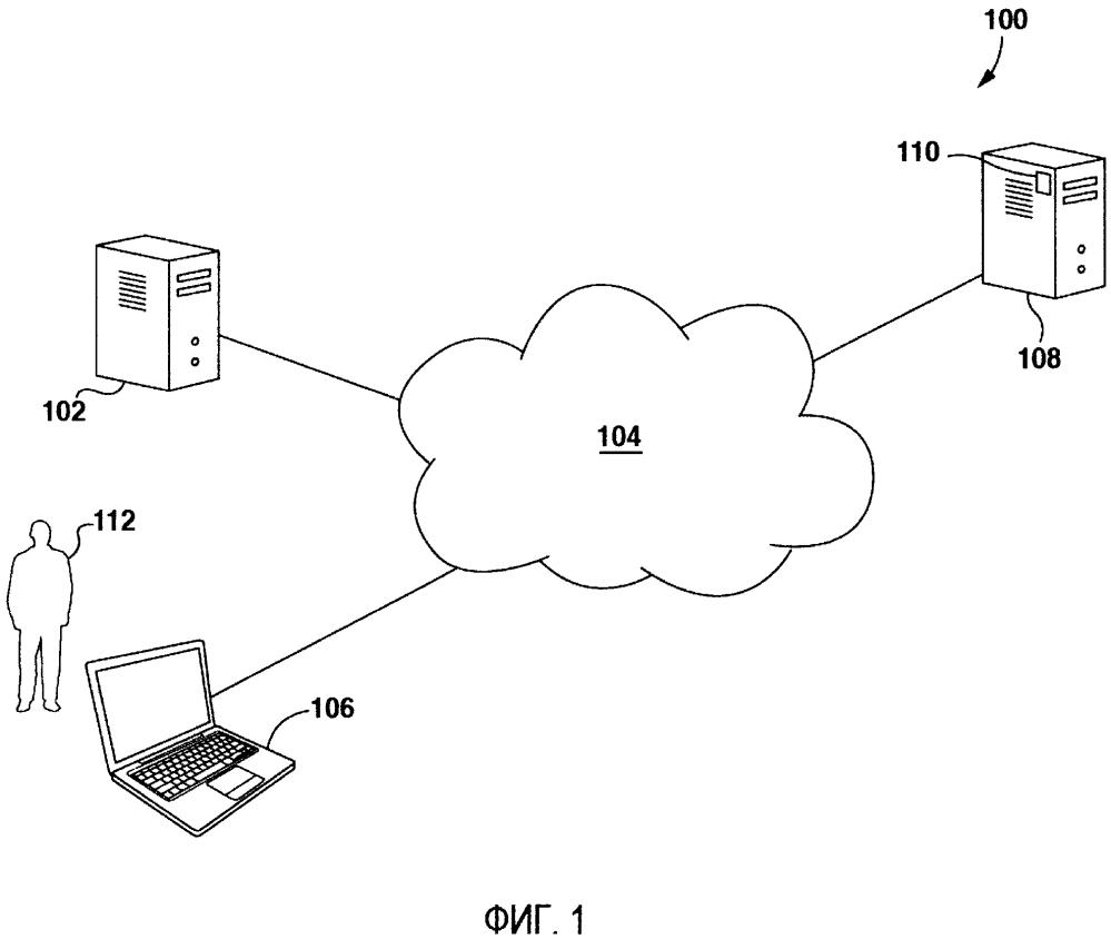 Способ (варианты) и сервер обработки текста